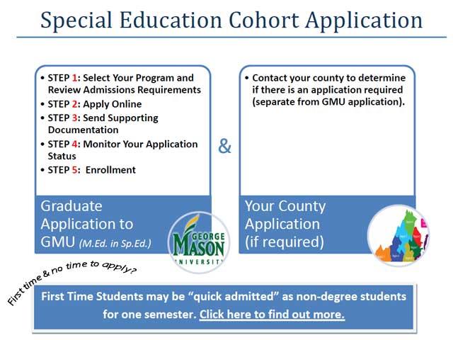 Admission Graduate School Of Education